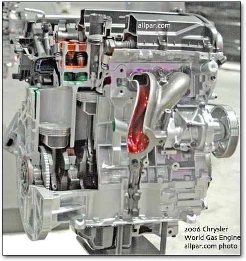 Chrysler Tiger Shark and World Gas Engines: 1 8, 2 0, 2 4