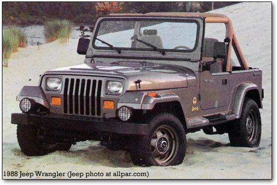 1987 1988 And 1989 Jeeps Wrangler Cherokee Wagoneer