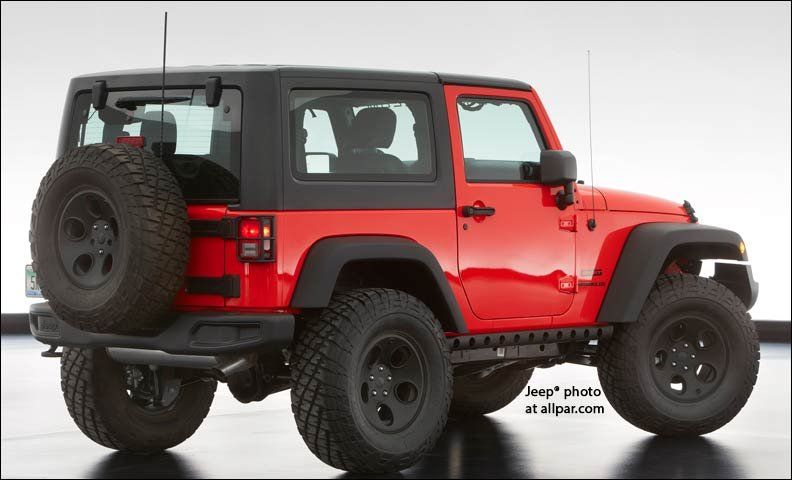 jeep wrangler Slim concept photo