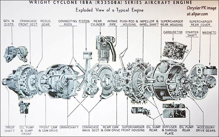 wright cyclone engine