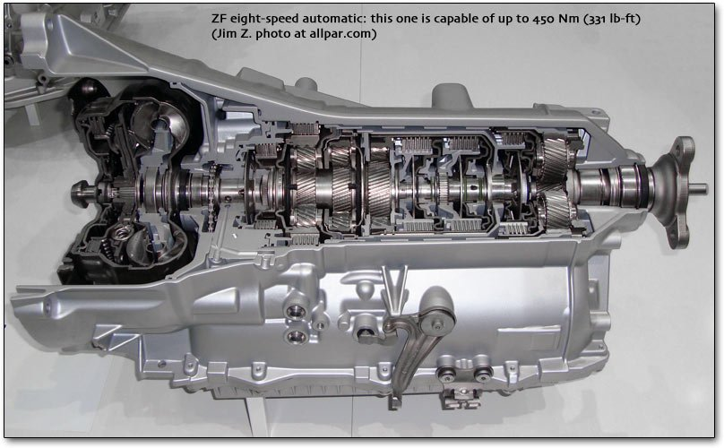 845RE / 8R70: ZF 8-Speed Automatic Transmission for Chrysler cars
