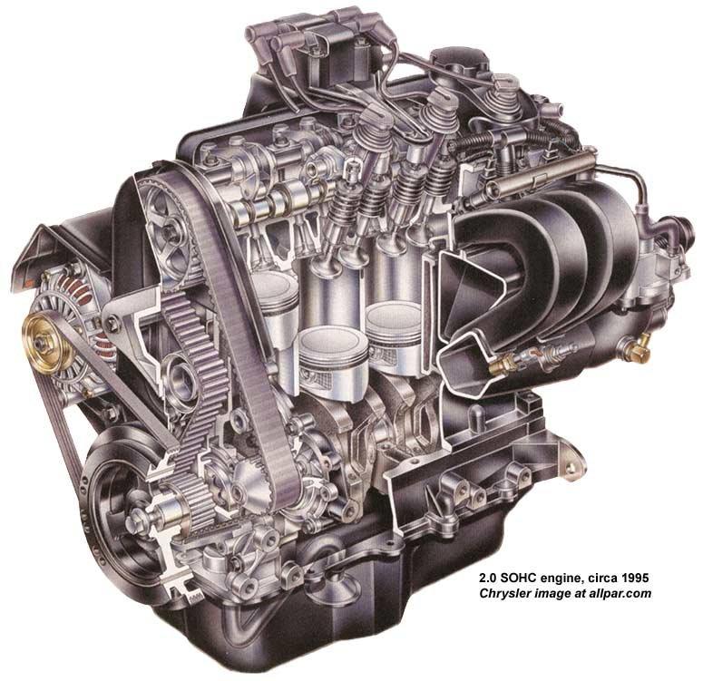 """Chrysler's 2.0 Liter Engine (1995-2005) and """"the first Neon""""   Allpar ForumsAllpar"""