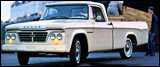 Buying Vintage Police Cars Availability And Where To Buy