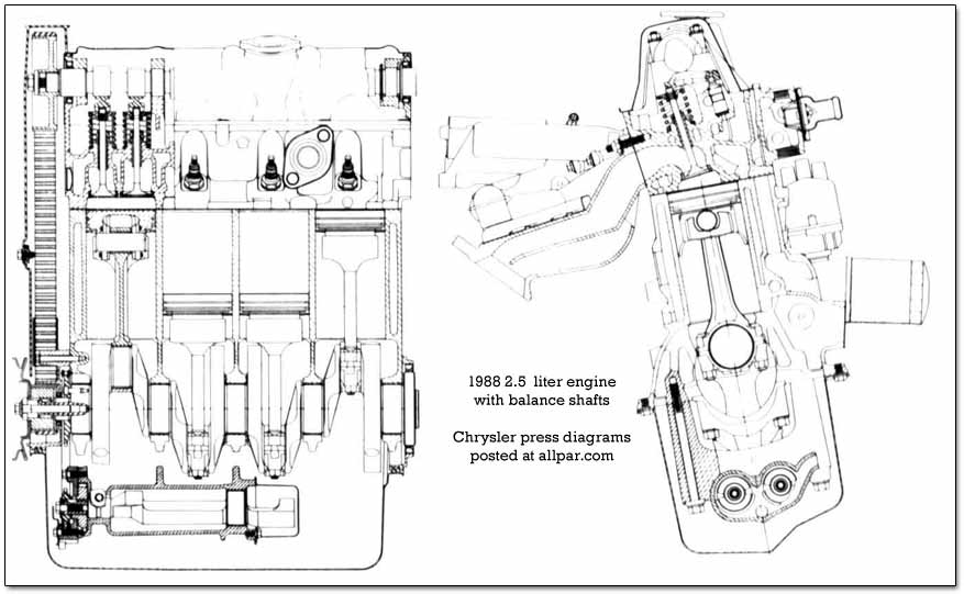 1988 plymouth reliant wiring diagram