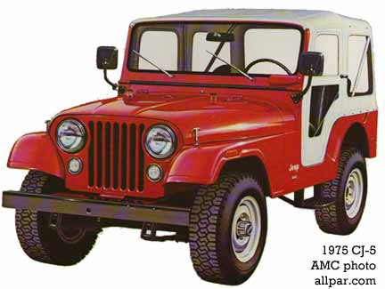 1975 And 1976 Jeeps  CJ  Cherokee  Wagoneer  And Pickup