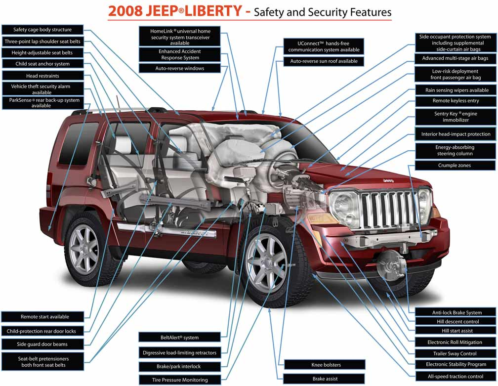 liberty safety features