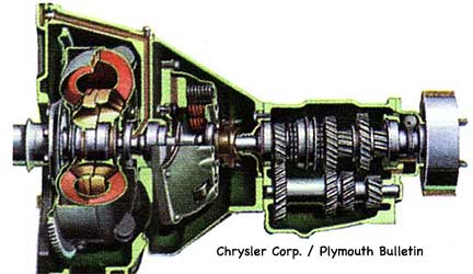 Hy-Drive semi-automatic transmission