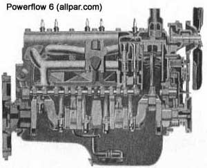 Dodge230 Flathead also Dodge Ram 1983 D150 Wiring Diagram likewise Chrysler Industrial Flathead Engine as well 414542340674965082 additionally Flathead Dodge Performance Parts. on dodge plymouth flathead 6 cylinder engines