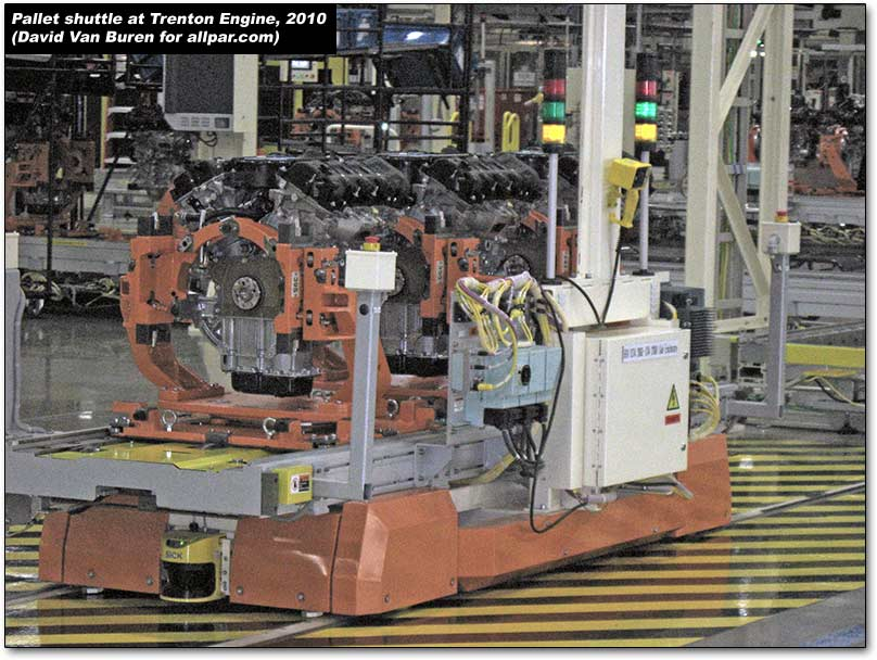 The Trenton Engine South Plant For Building The Pentastar V6