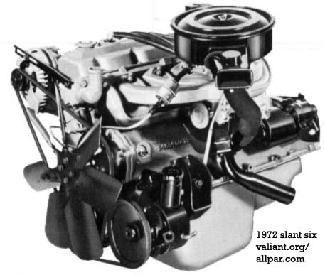 A durability legend with performance upgrades Mopar slant six engines – Dodge 318 Engine Diagram Water Pump