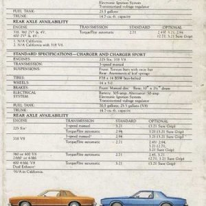 1976-Dodge-Charger-10.jpg